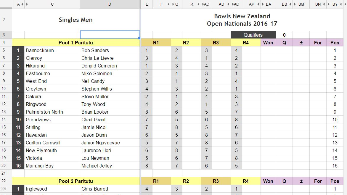 New Zealand Open Nationals pool play blank charts